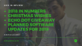 2018 in Review. Have a great Christmas & Win an Amazon Echo Dot!